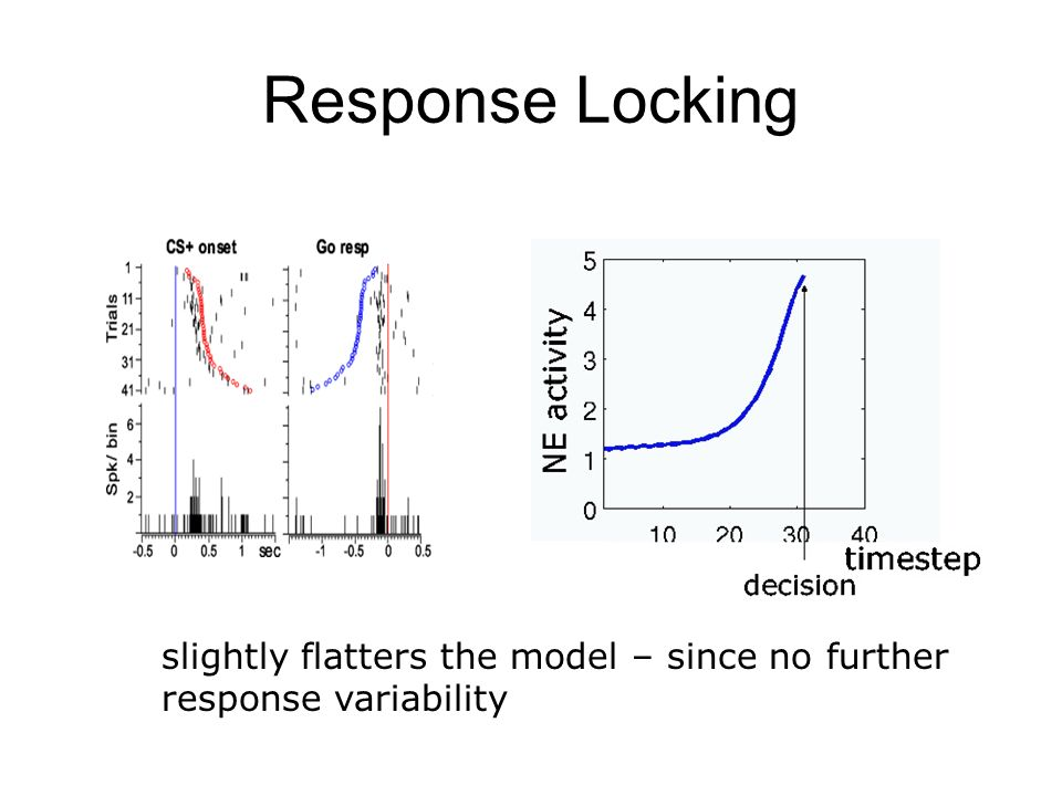 Response Locking slightly flatters the model – since no further