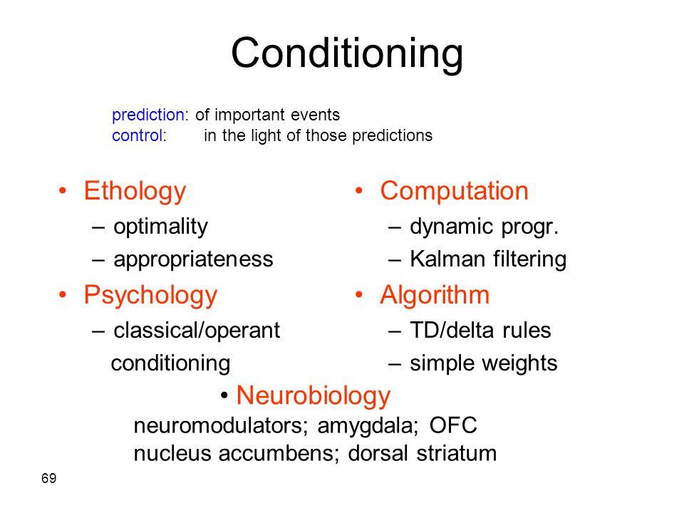 Conditioning Ethology Psychology Computation Algorithm Neurobiology