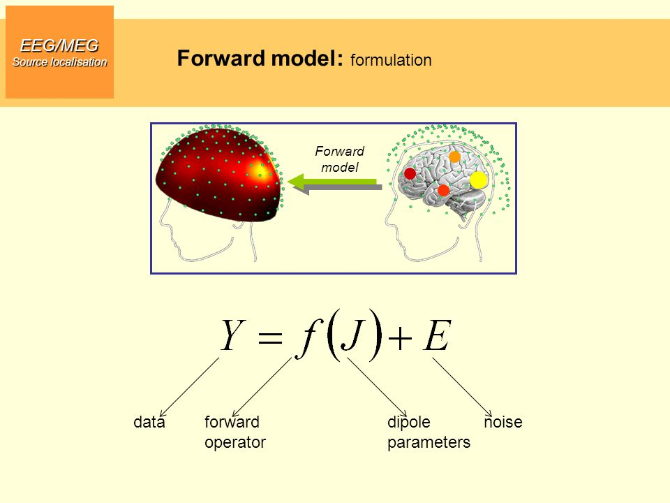 Forward model: formulation