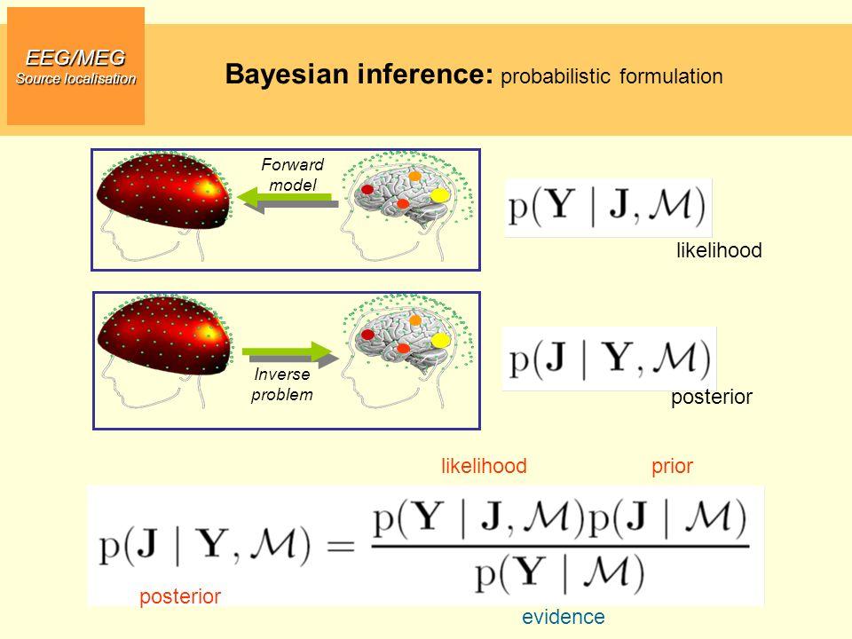 Bayesian inference: probabilistic formulation