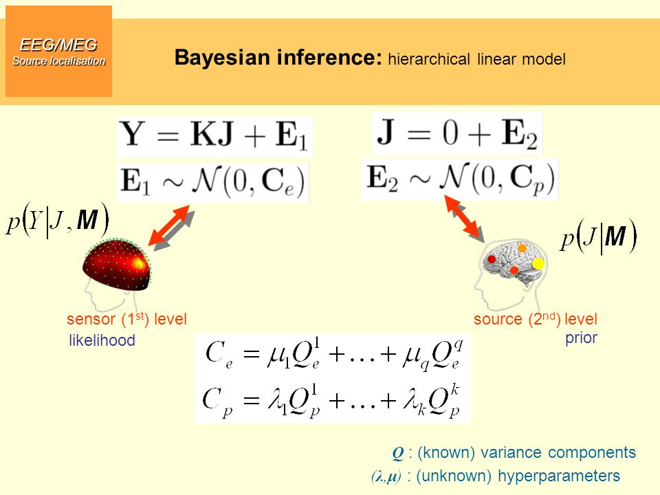 Bayesian inference: hierarchical linear model