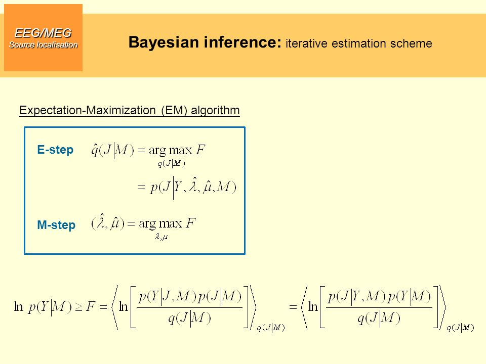 Bayesian inference: iterative estimation scheme