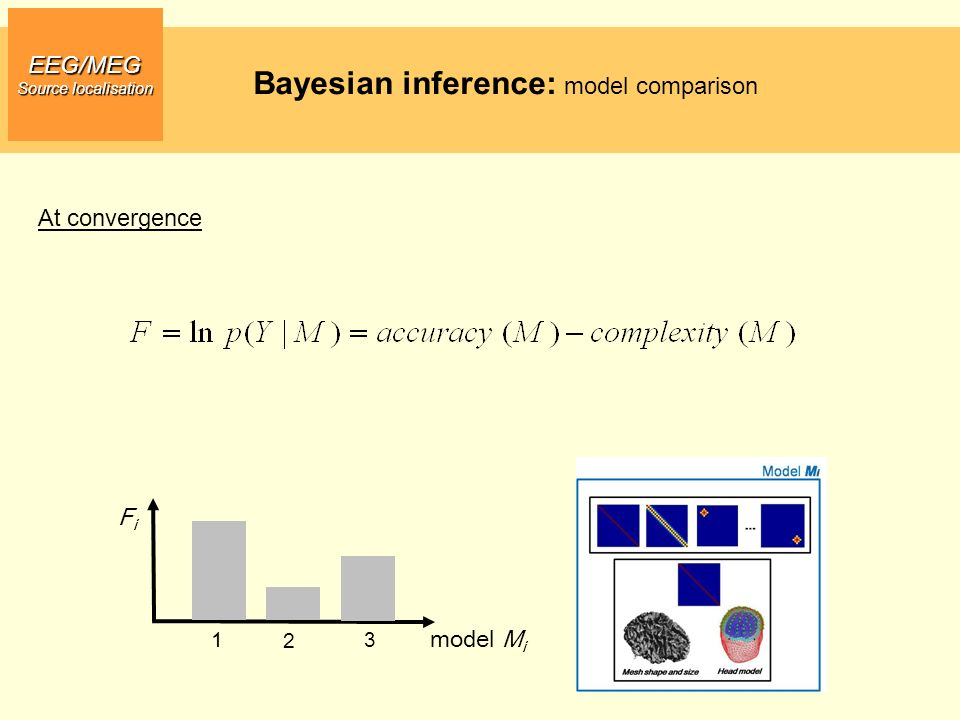 Bayesian inference: model comparison