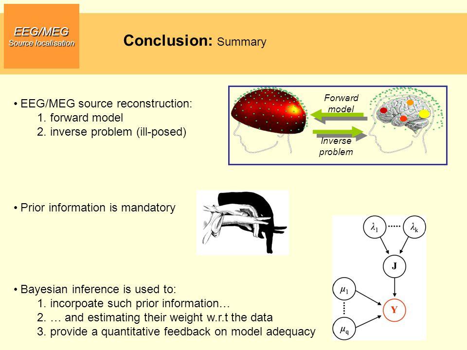 Conclusion: Summary EEG/MEG • EEG/MEG source reconstruction: