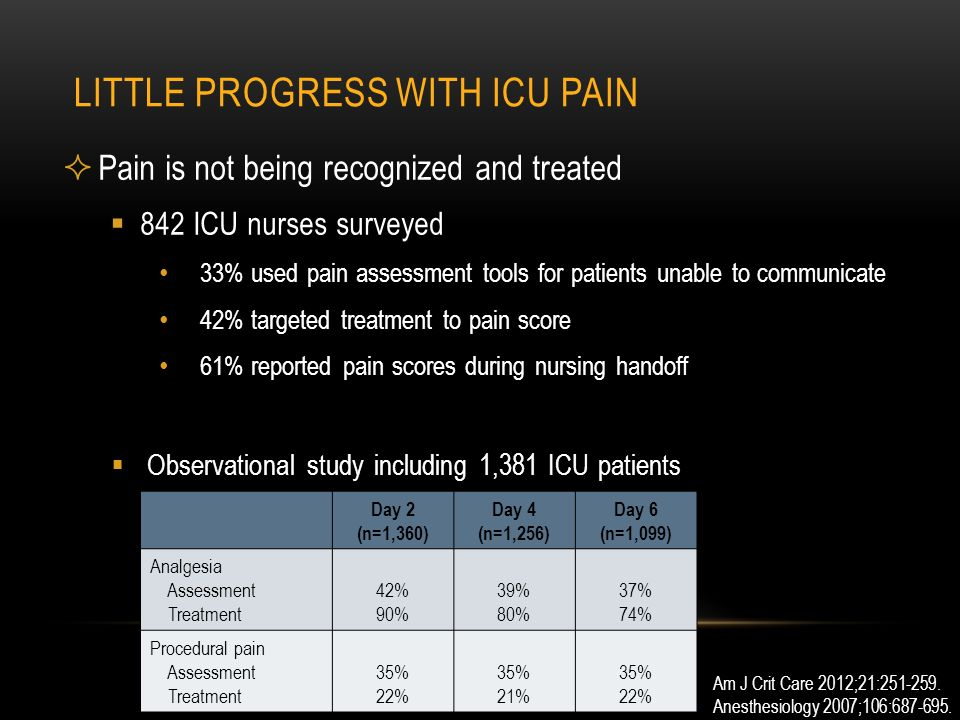 What S New In The Management Of Pain In The Icu Ppt Download