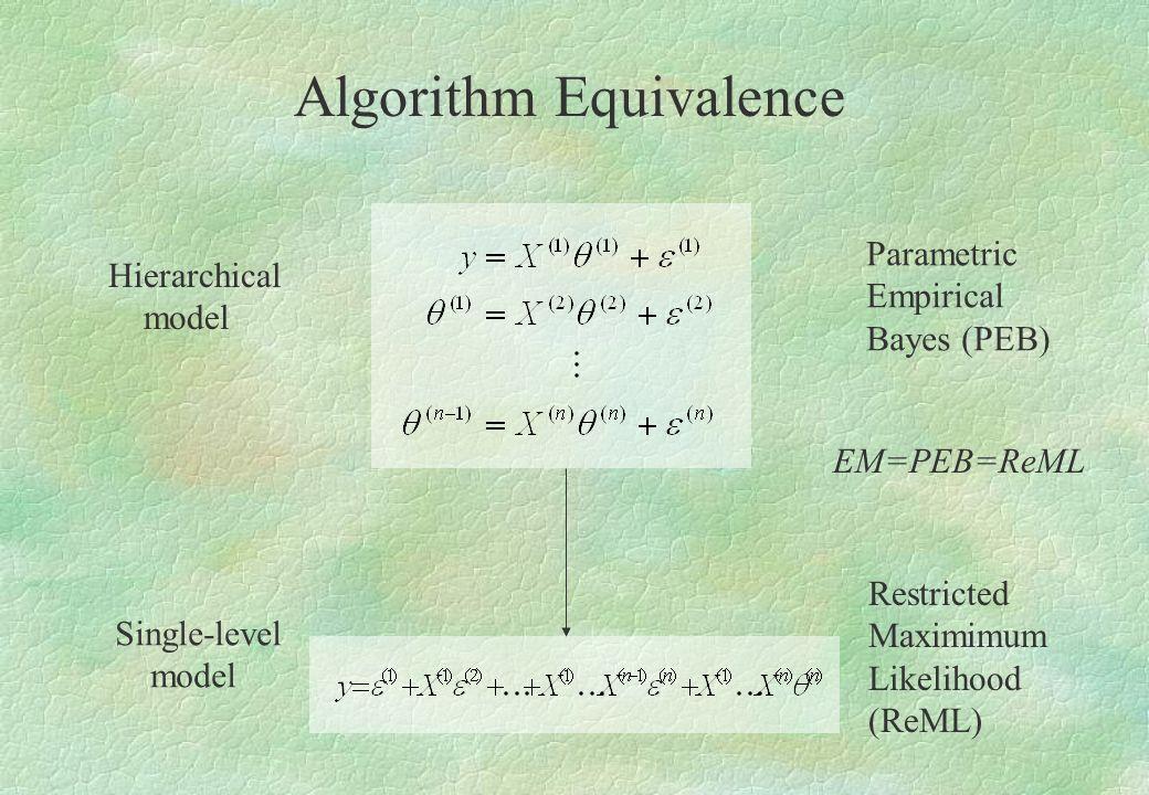Algorithm Equivalence