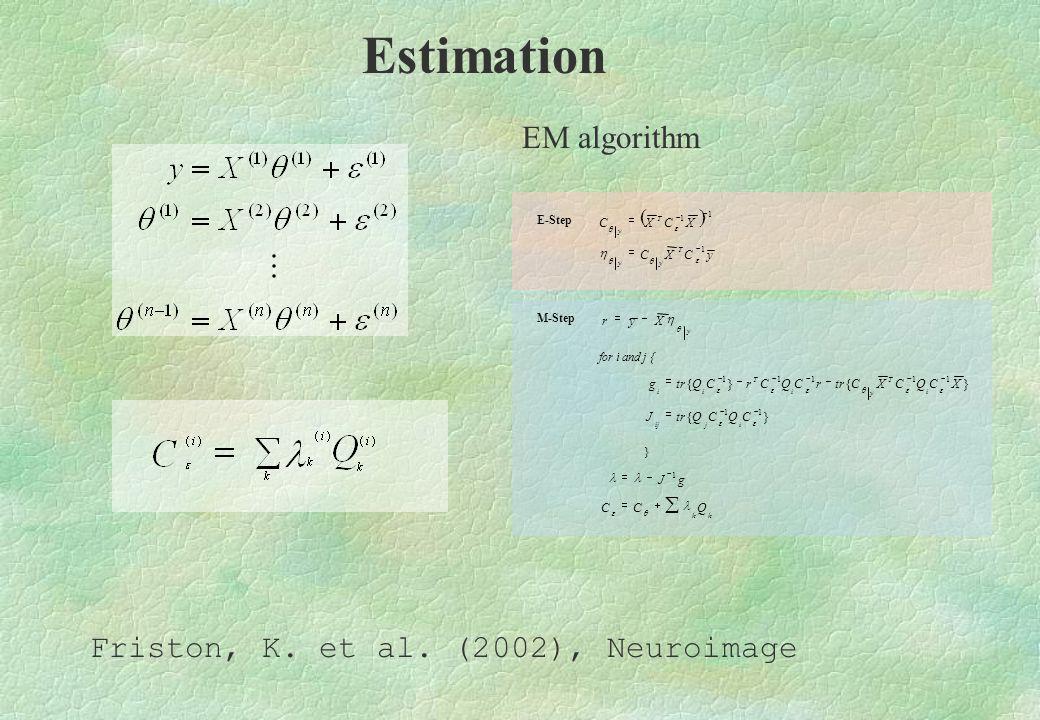 Estimation EM algorithm Friston, K. et al. (2002), Neuroimage ( ) å y
