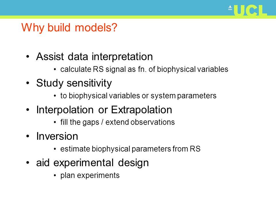Why build models Assist data interpretation Study sensitivity