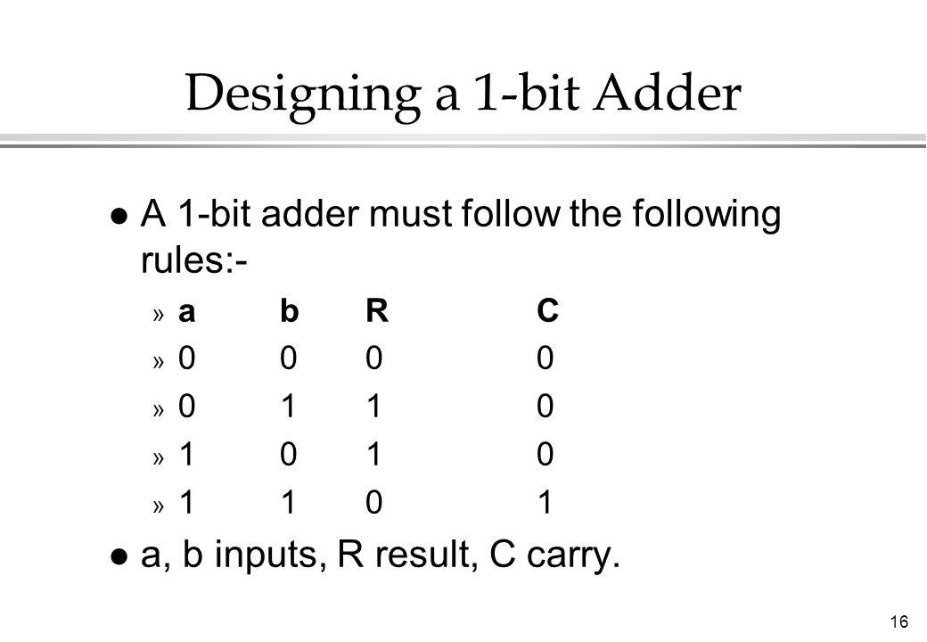 Designing a 1-bit AdderA 1-bit adder must follow the following rules:- a b R C. 0 0 0 0. 0 1 1 0.