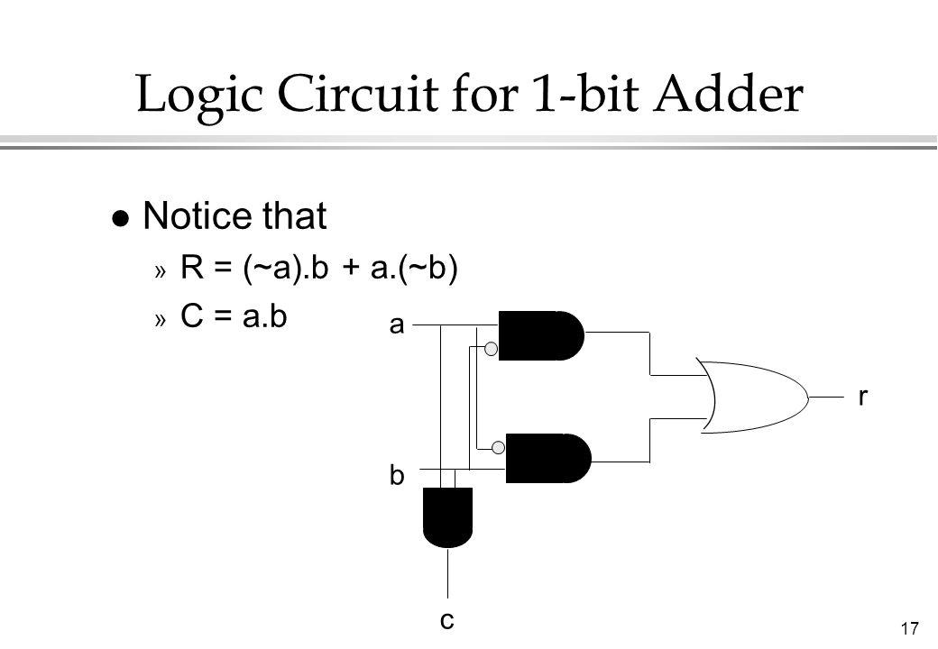 Logic Circuit for 1-bit Adder