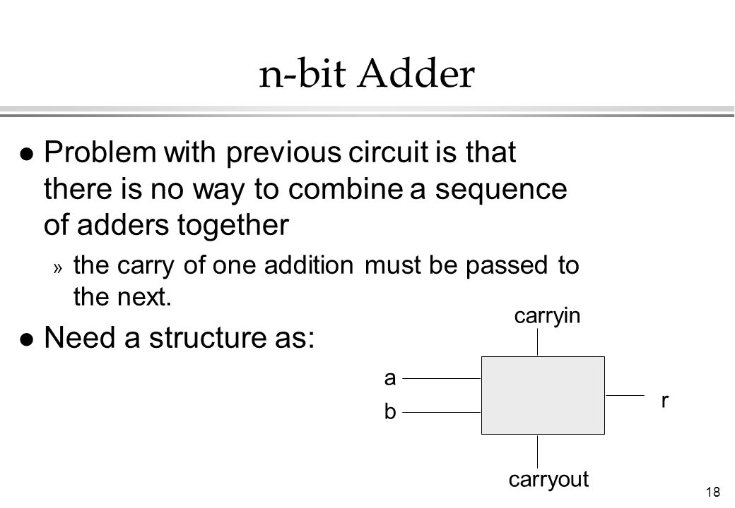 n-bit AdderProblem with previous circuit is that there is no way to combine a sequence of adders together.