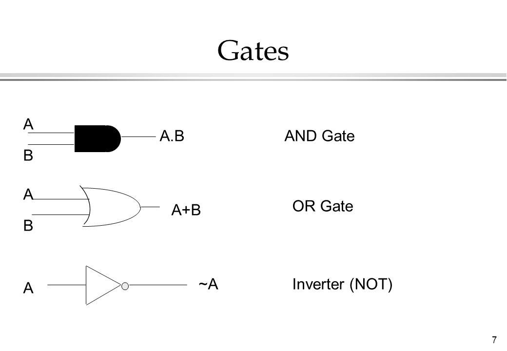 Gates A A.B AND Gate B A OR Gate A+B B ~A Inverter (NOT) A