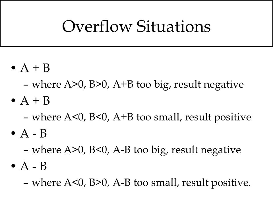 Overflow Situations A + B A - B