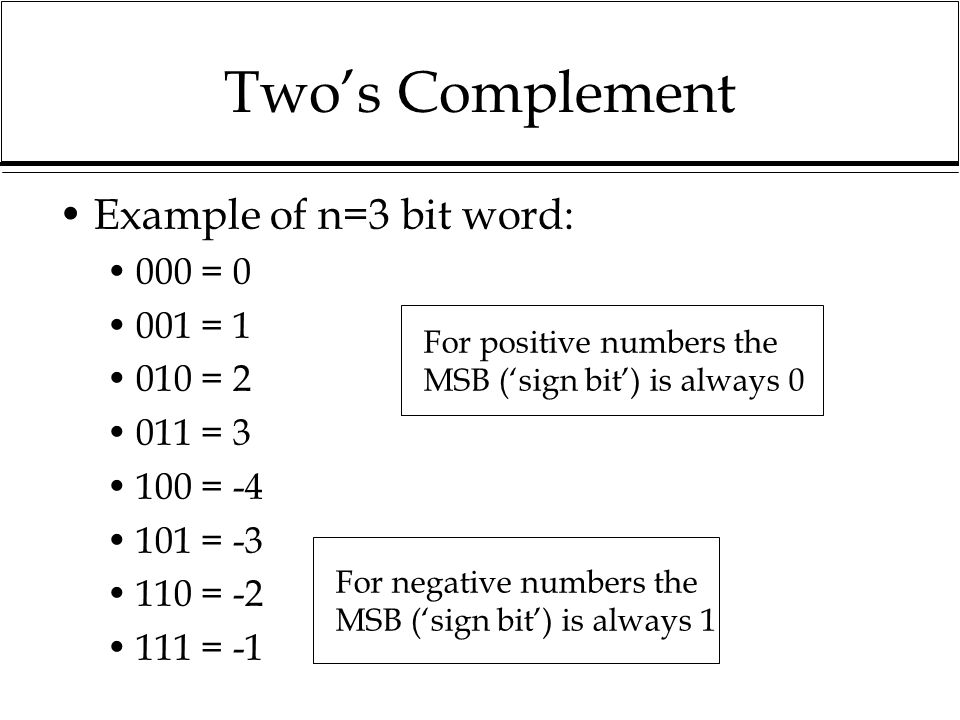 Two's Complement Example of n=3 bit word: 000 = 0 001 = 1 010 = 2