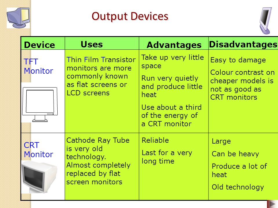 Advantages Of Internet Monitor System : Recap of lecture generations computer types