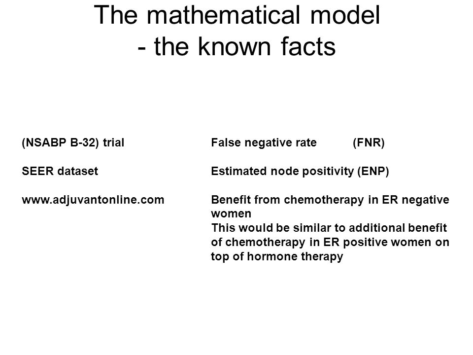 The mathematical model - the known facts