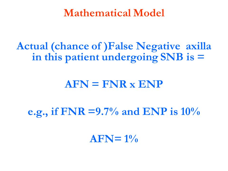 Mathematical Model Actual (chance of )False Negative axilla in this patient undergoing SNB is = AFN = FNR x ENP.