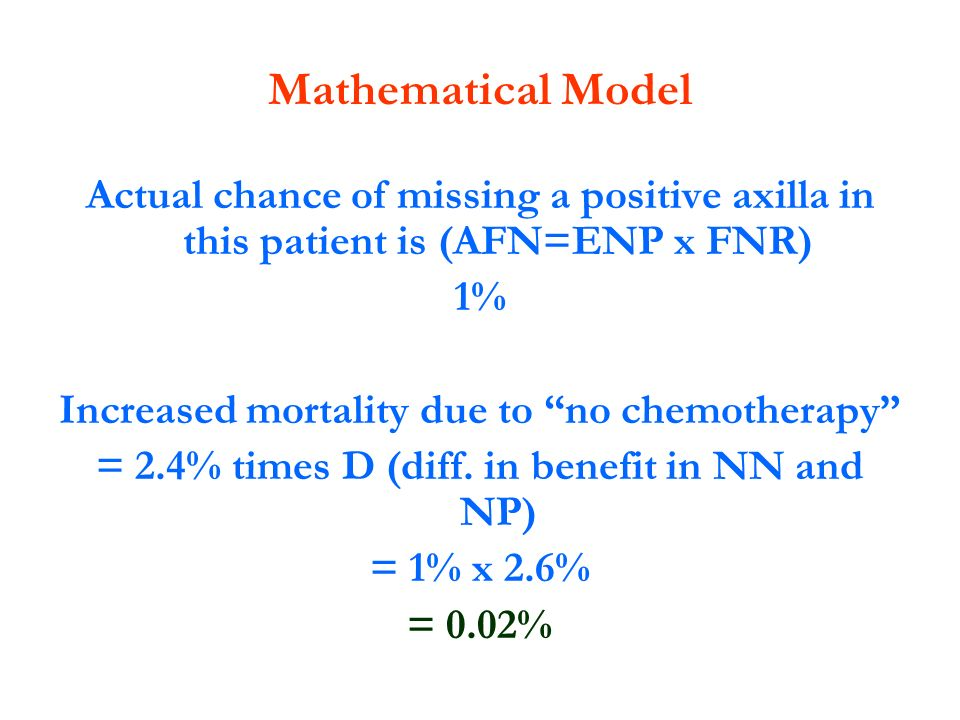 Mathematical Model Actual chance of missing a positive axilla in this patient is (AFN=ENP x FNR) 1%