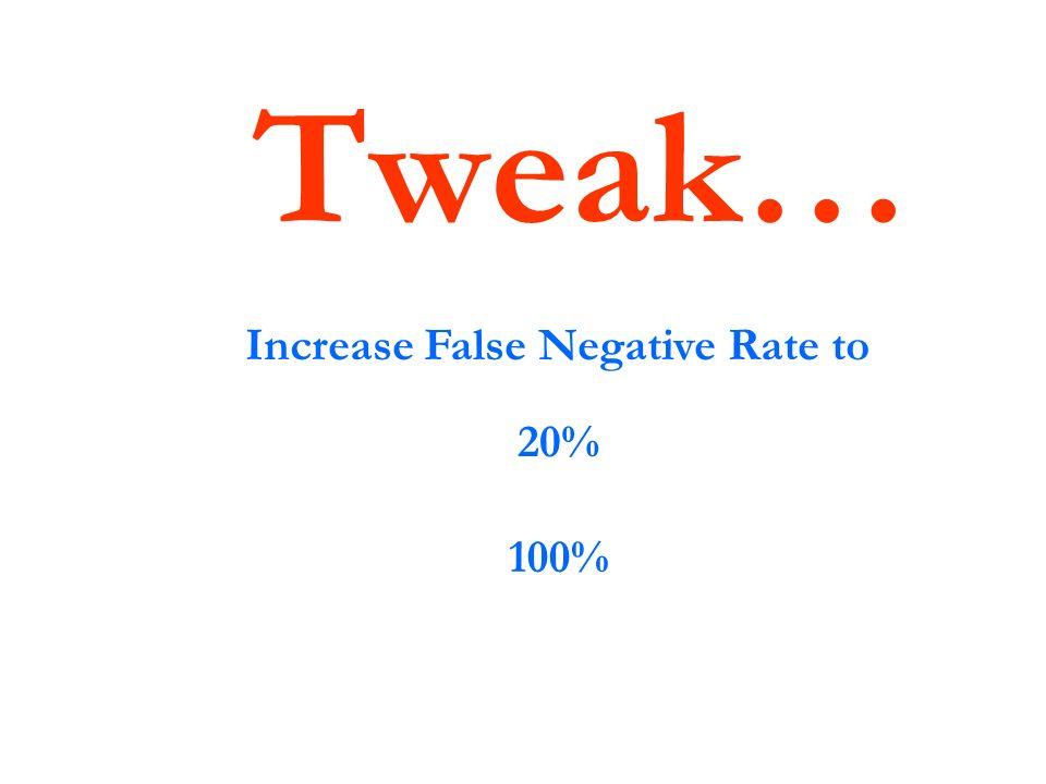 Tweak… Increase False Negative Rate to 20% 100%