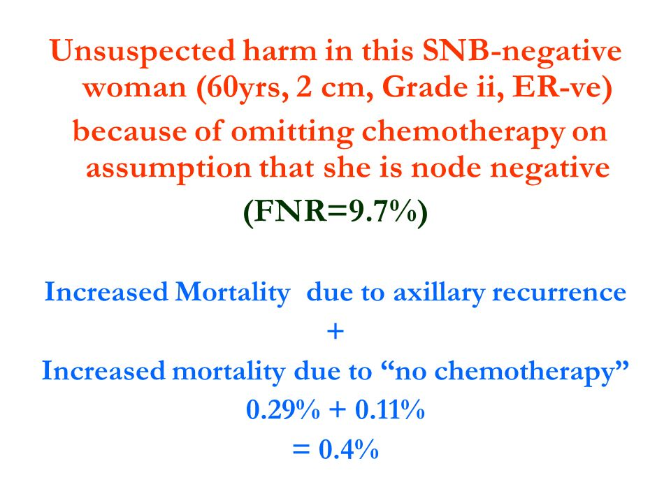 Unsuspected harm in this SNB-negative woman (60yrs, 2 cm, Grade ii, ER-ve)