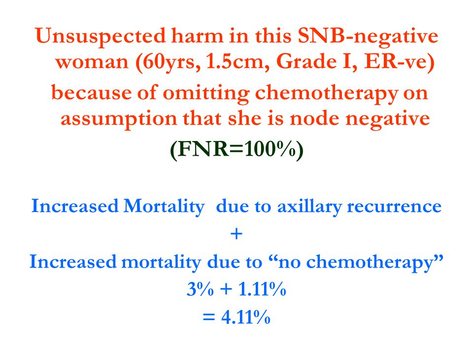 Unsuspected harm in this SNB-negative woman (60yrs, 1