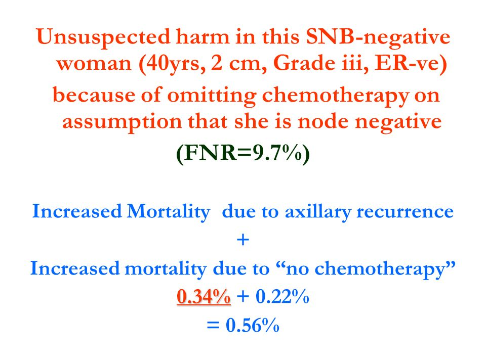 Unsuspected harm in this SNB-negative woman (40yrs, 2 cm, Grade iii, ER-ve)