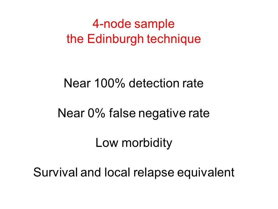 the Edinburgh technique