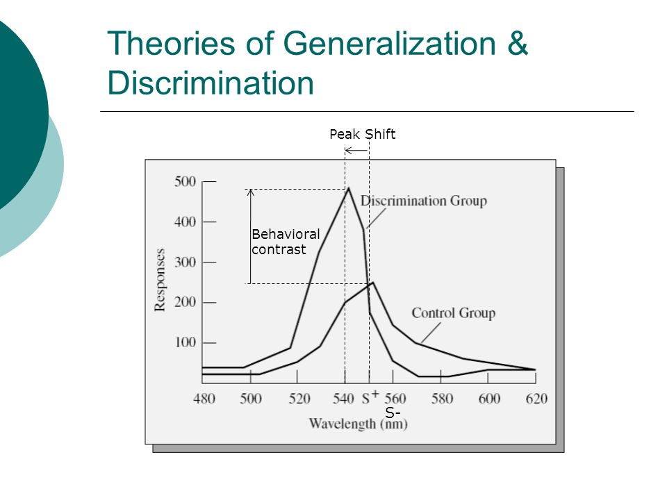 psychology generalization and discrimination Conformity could also be used as an explanation of prejudice if you get stuck writing a psychology essay  conformity as an explanation of prejudice and discrimination.