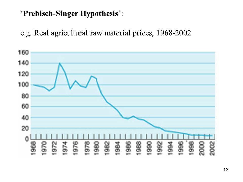 'Prebisch-Singer Hypothesis':