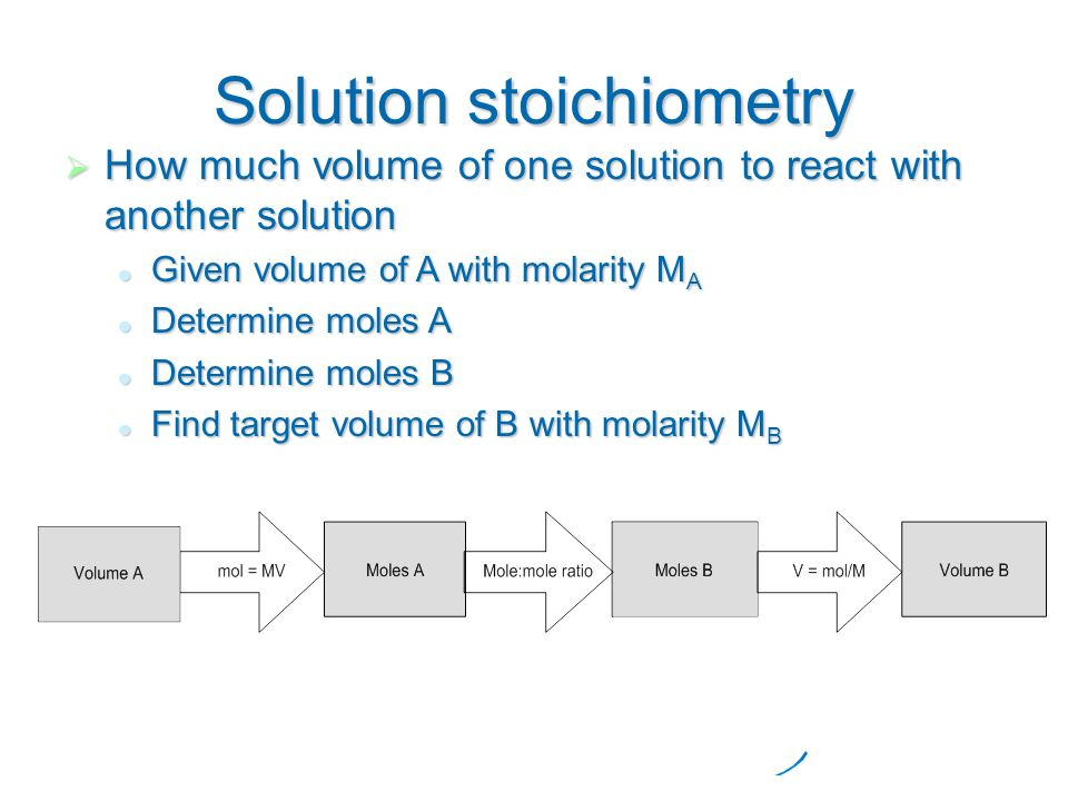how to find molarity of a solution given volume