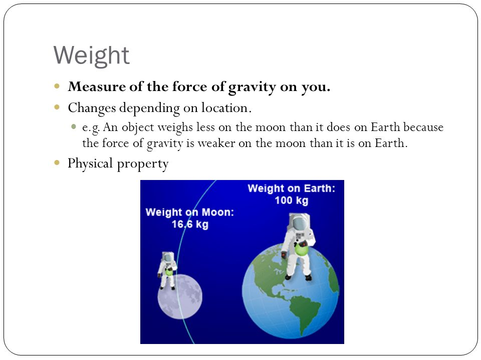Weight Measure of the force of gravity on you.