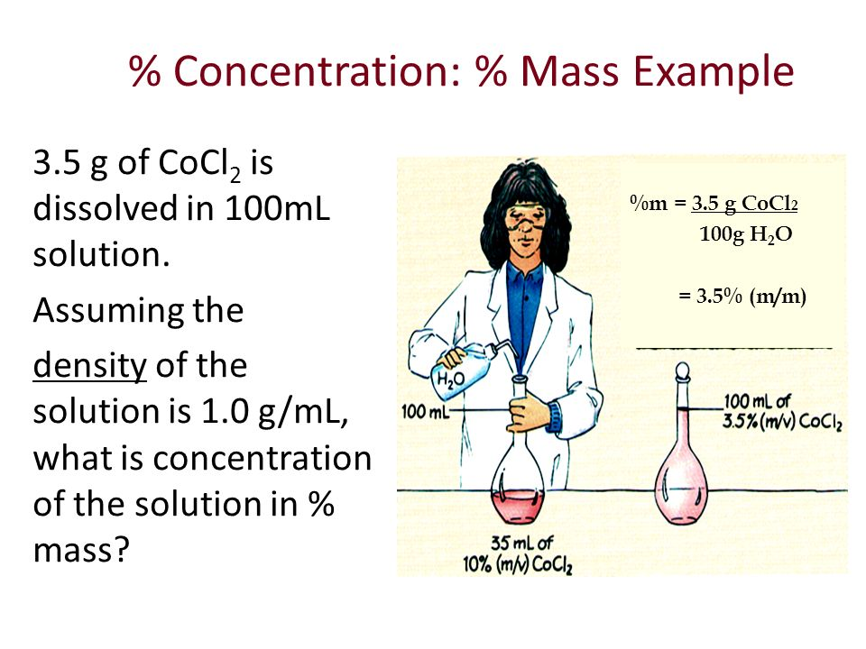 % Concentration: % Mass Example