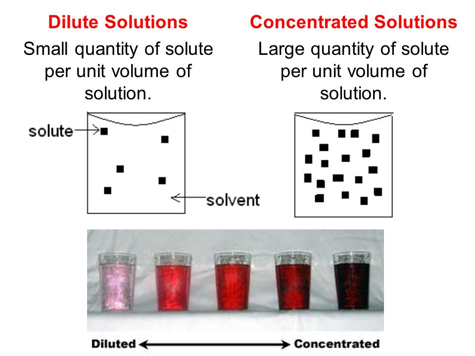 Dilute Solutions Small quantity of solute per unit volume of solution.