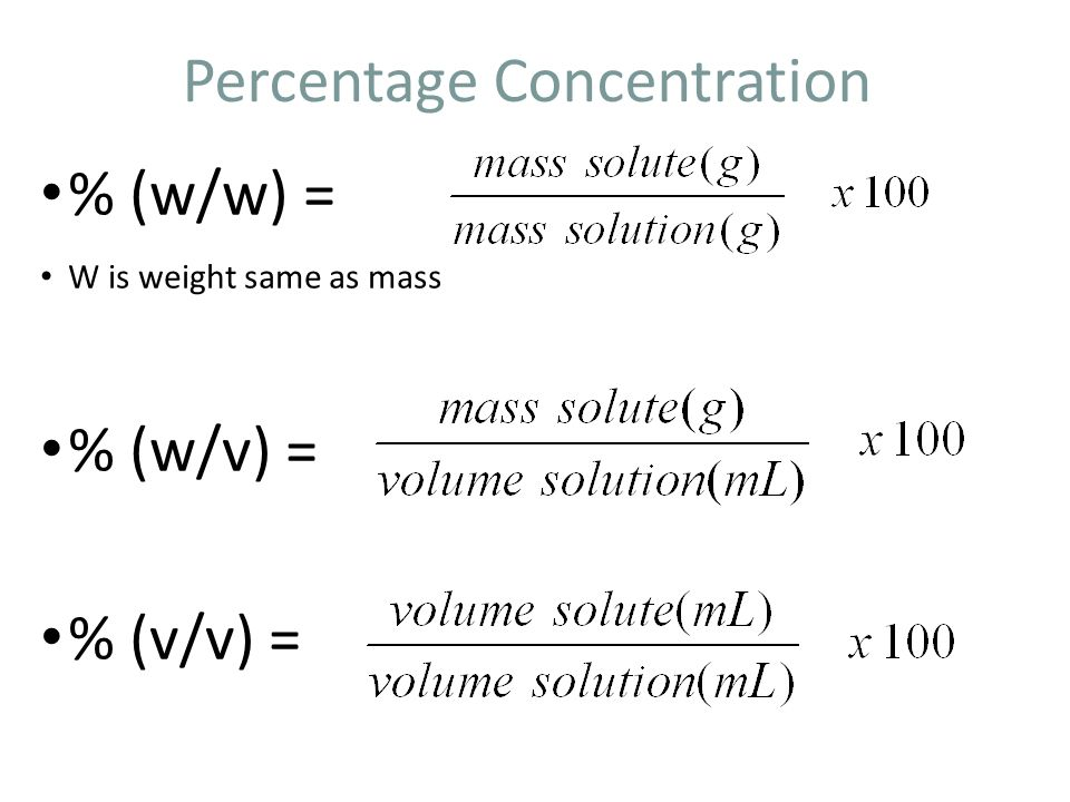 Percentage Concentration