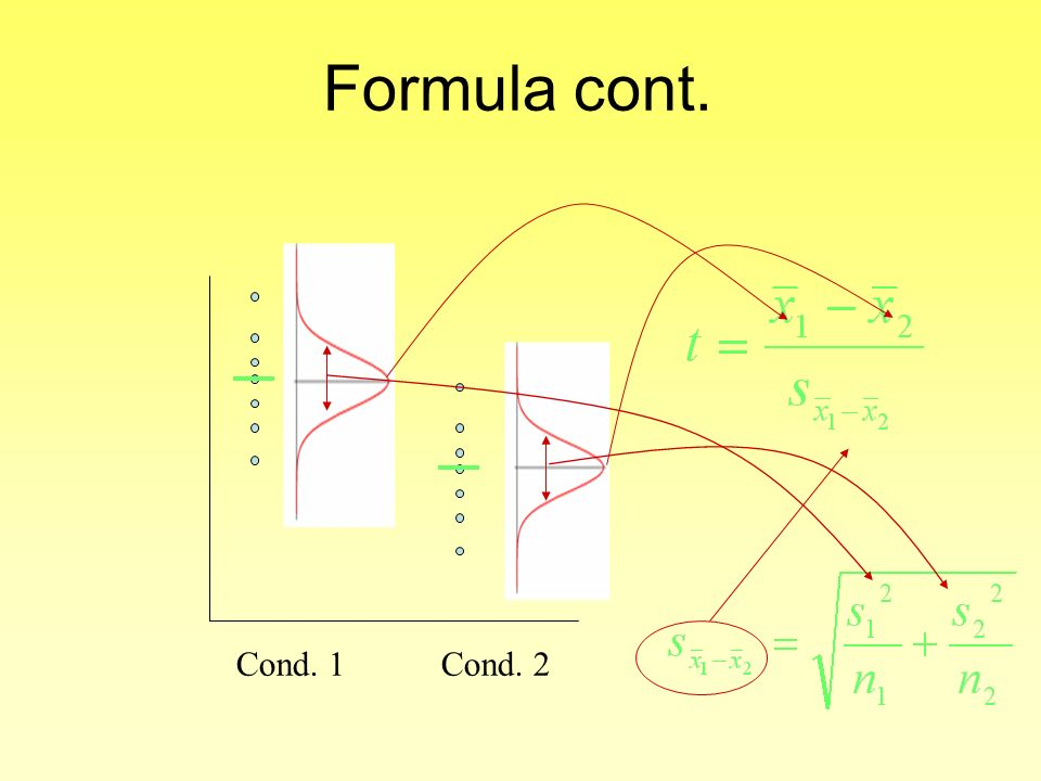 Formula cont. Cond. 1. Cond. 2. I admit I stole this from last year's presentation: you may read this at your own leisure 