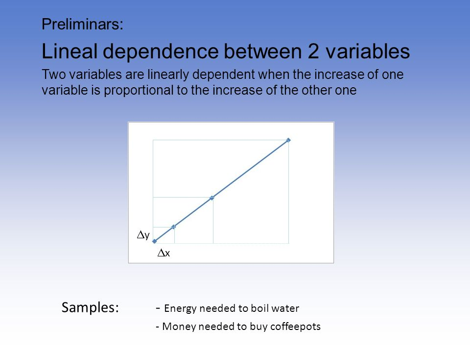 Lineal dependence between 2 variables