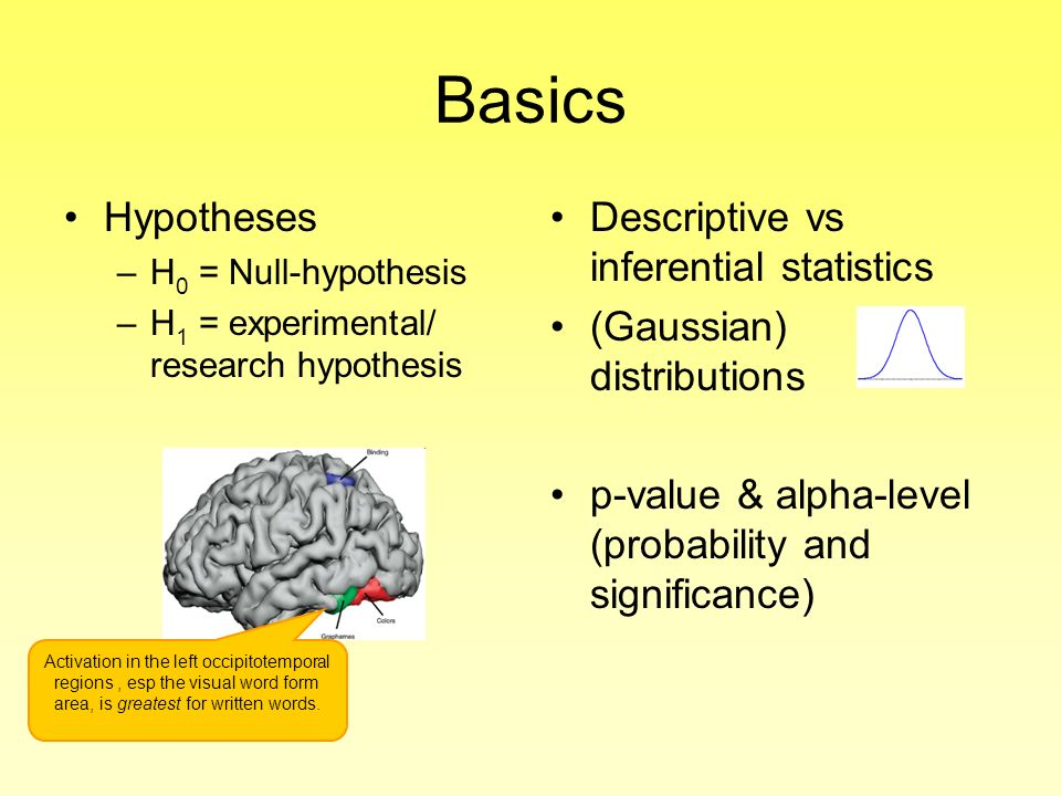 Basics Hypotheses Descriptive vs inferential statistics
