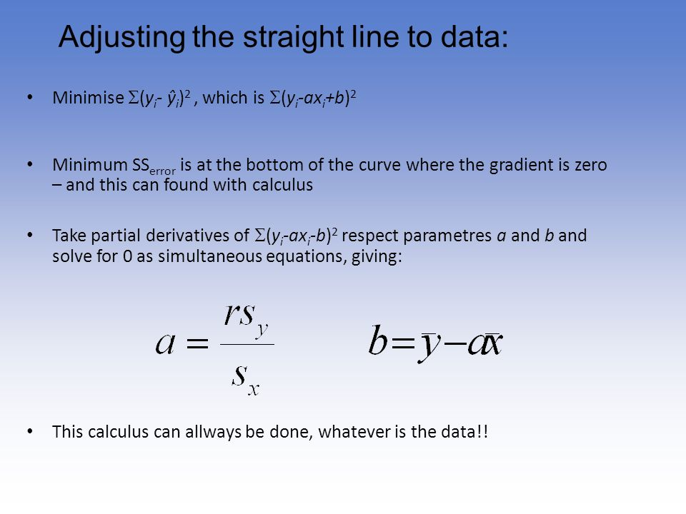 Adjusting the straight line to data: