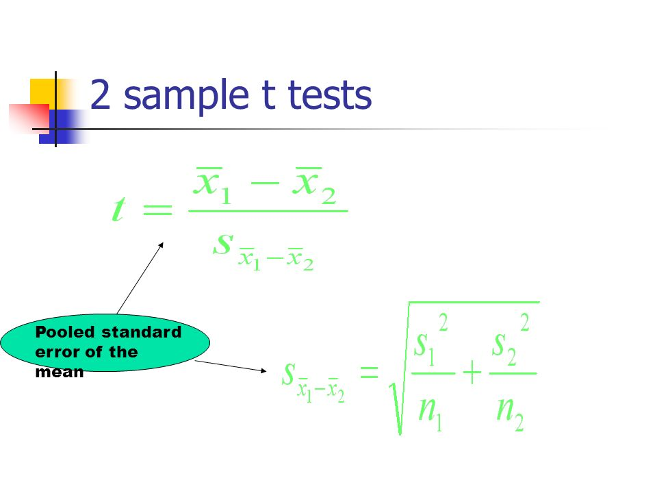 2 sample t tests Pooled standard error of the mean