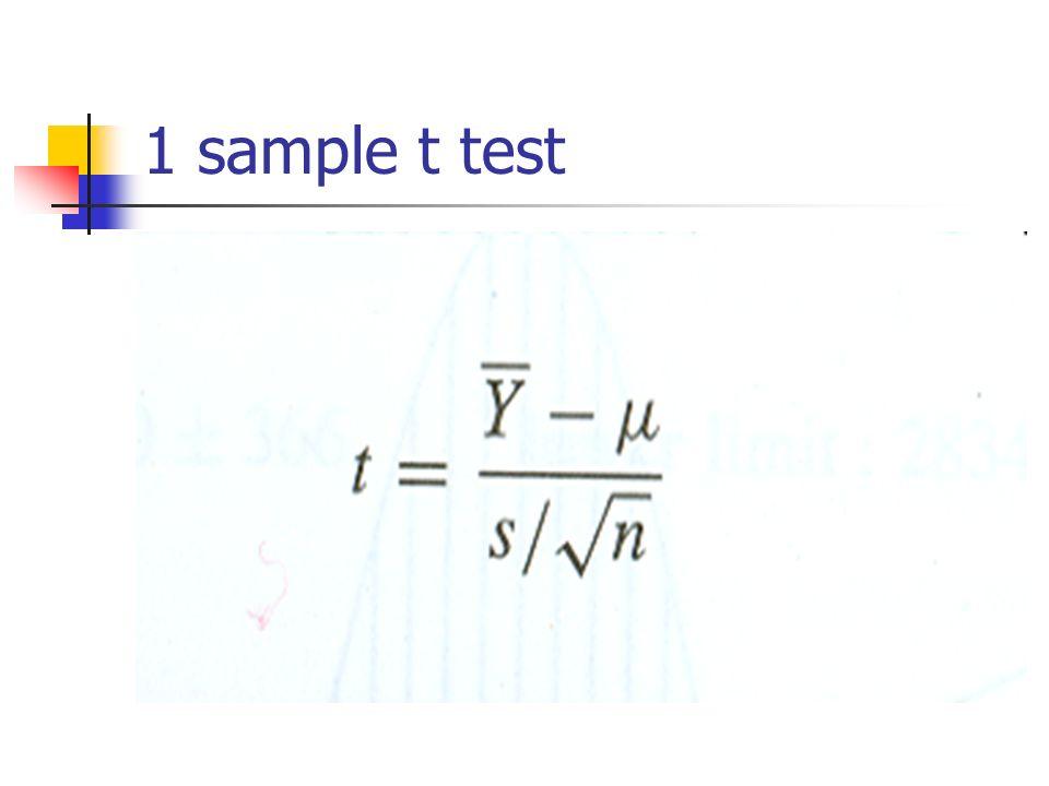 1 sample t test