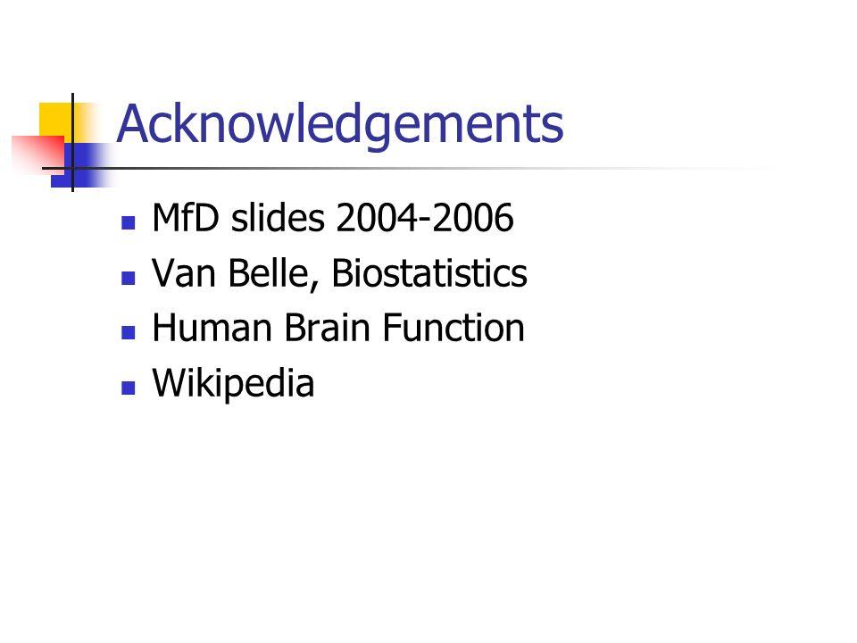 Acknowledgements MfD slides 2004-2006 Van Belle, Biostatistics