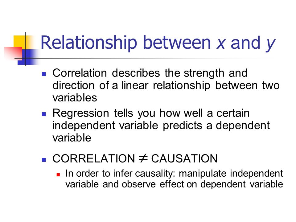 Relationship between x and y