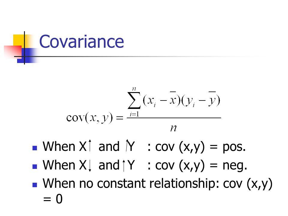 Covariance When X and Y : cov (x,y) = pos.