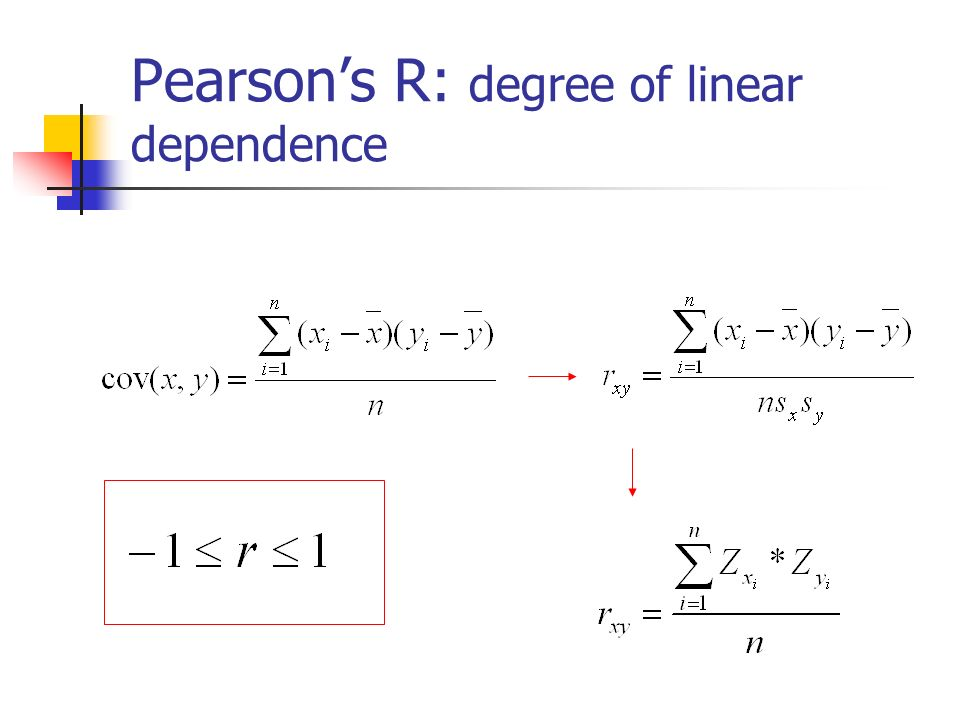 Pearson's R: degree of linear dependence