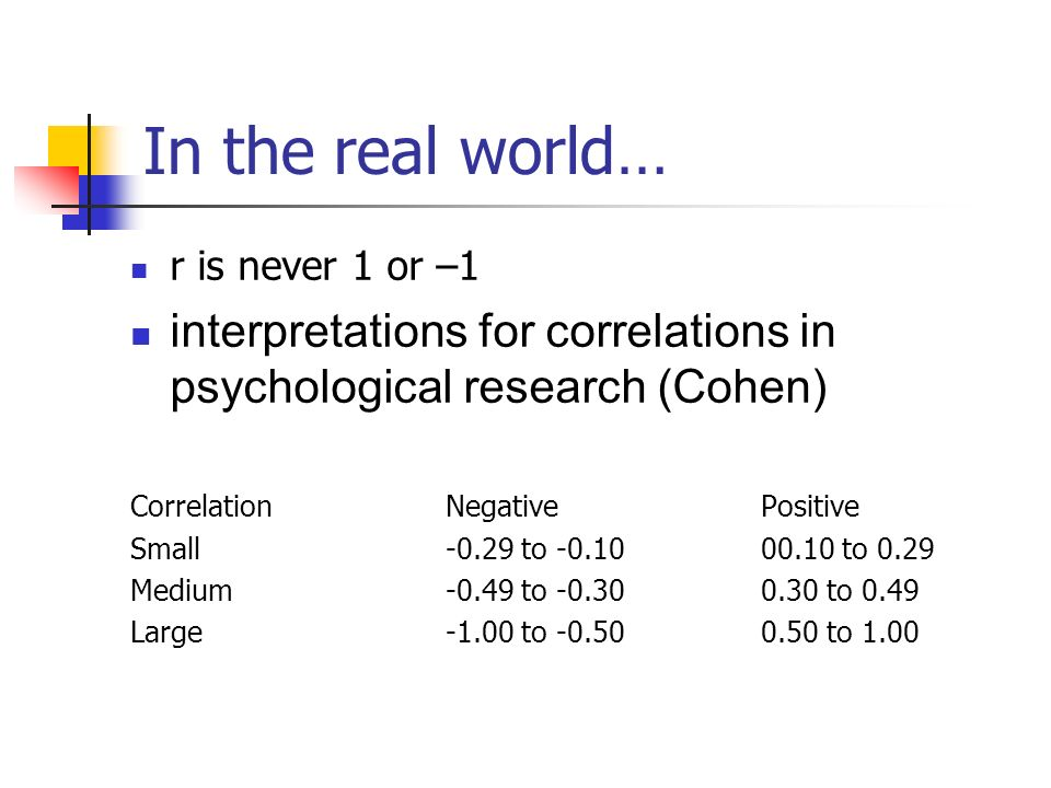 In the real world… r is never 1 or –1. interpretations for correlations in psychological research (Cohen)