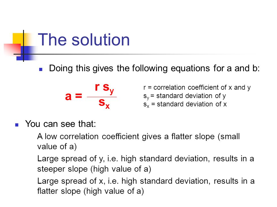 The solution Doing this gives the following equations for a and b: a = r sy. sx. r = correlation coefficient of x and y.