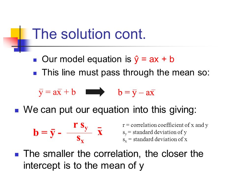The solution cont. r sy x b = y - sx