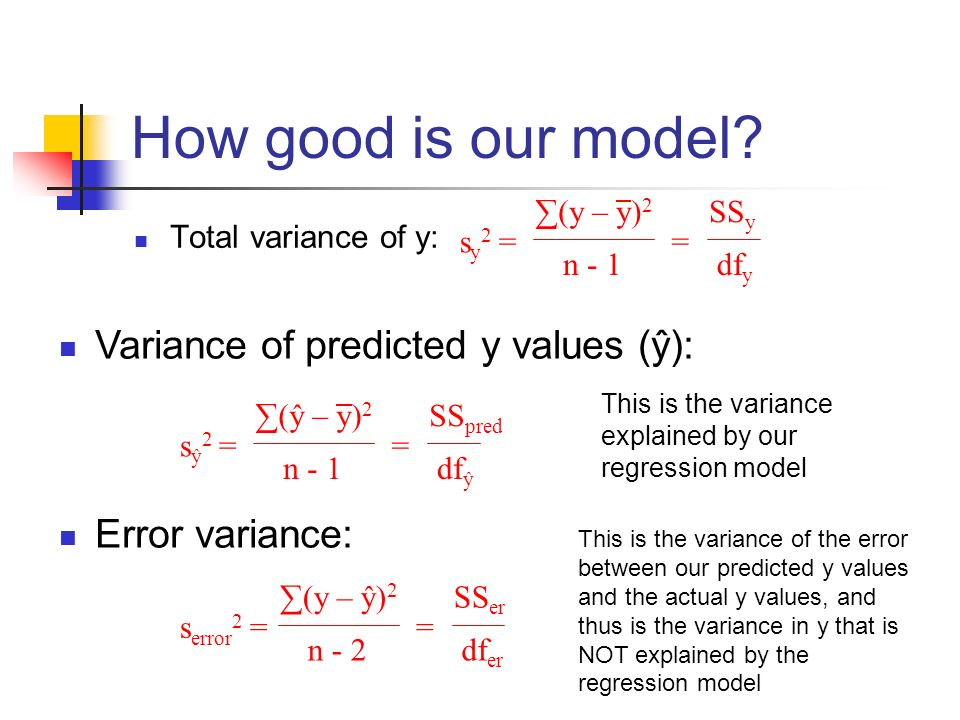 How good is our model Variance of predicted y values (ŷ):
