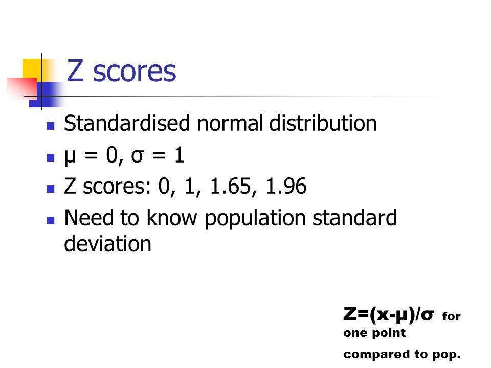 Z scores Standardised normal distribution µ = 0, σ = 1