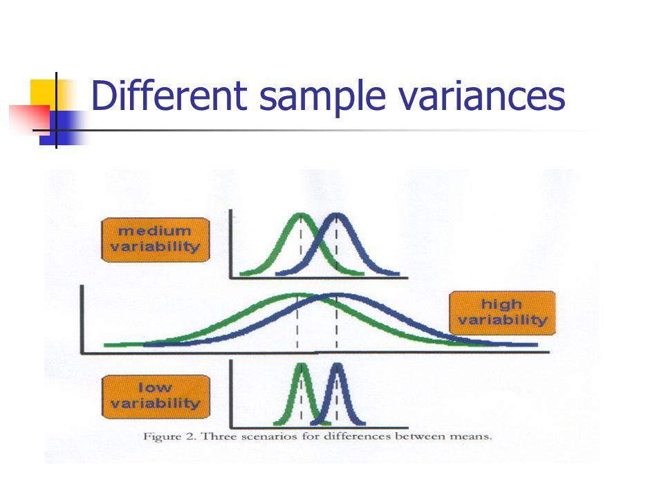 Different sample variances